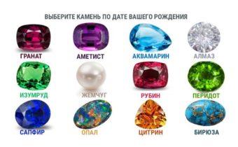 Какой драгоценный камень соответствует дате рождения