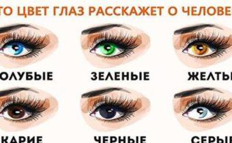 Как узнать характер человека по цвету глаз