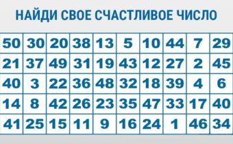 Тест с цифрами: принцип случайности