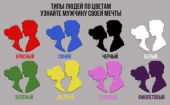 Типы людей по цветам. Узнайте мужчину своей мечты